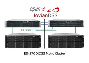 ZFS Unified Storage mit Fibre Channel Interface