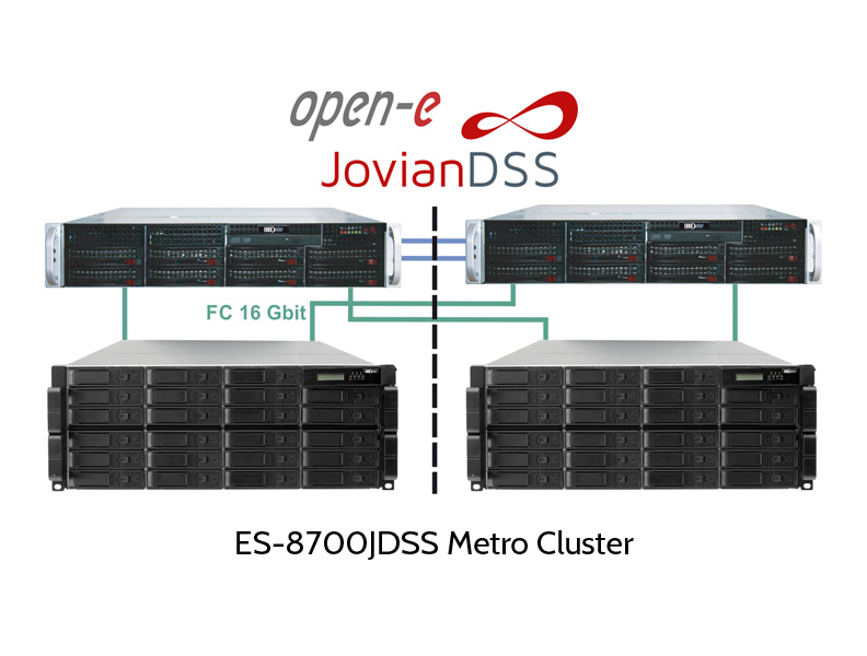 EUROstor ES-8700 FC Metro Cluster mit Open-E Jovian DSS