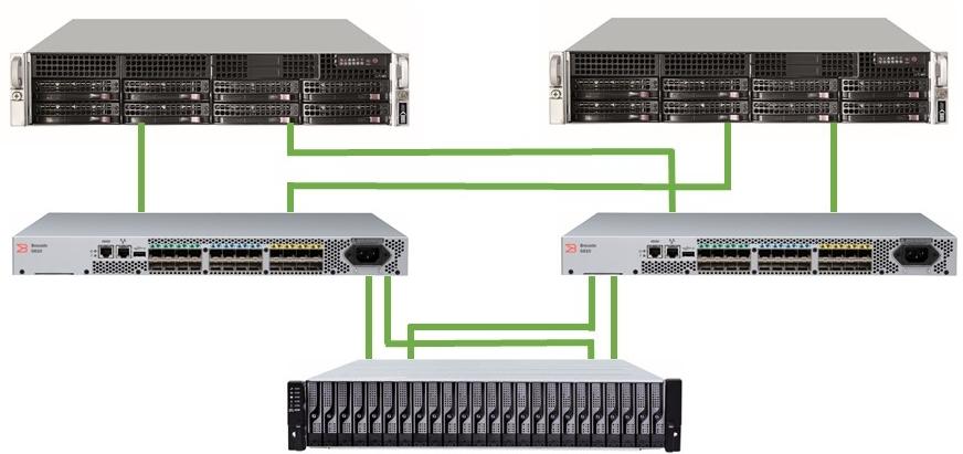 Komplettlösung Server