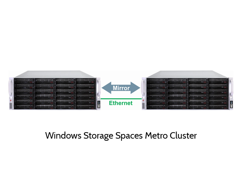 Windows Storage Spaces Metro Cluster, ES-2000