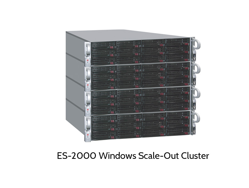 4 nodes scale-out cluster with Storage Spaces Direct
