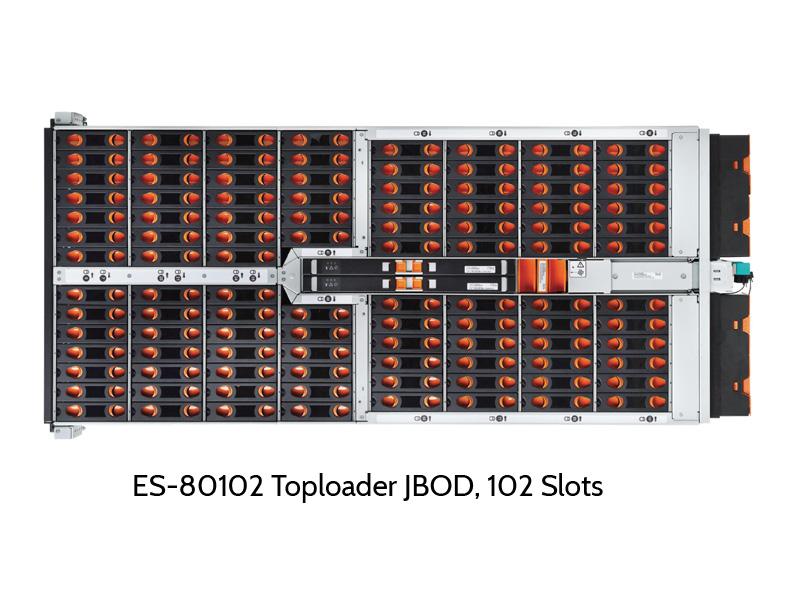 ES-8000 Toploader JBOD up to 102 hot swap disk drives