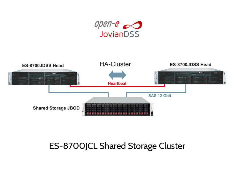 ES-8700JCL ZFS Cluster mit shared Storage JBOD