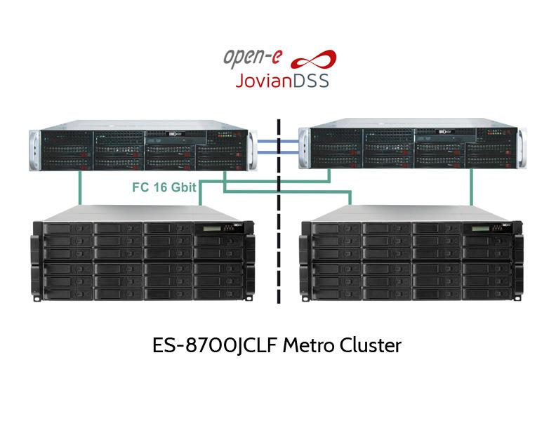 EUROstor ES-8700JCLF FC Metro Cluster mit Open-E Jovian DSS