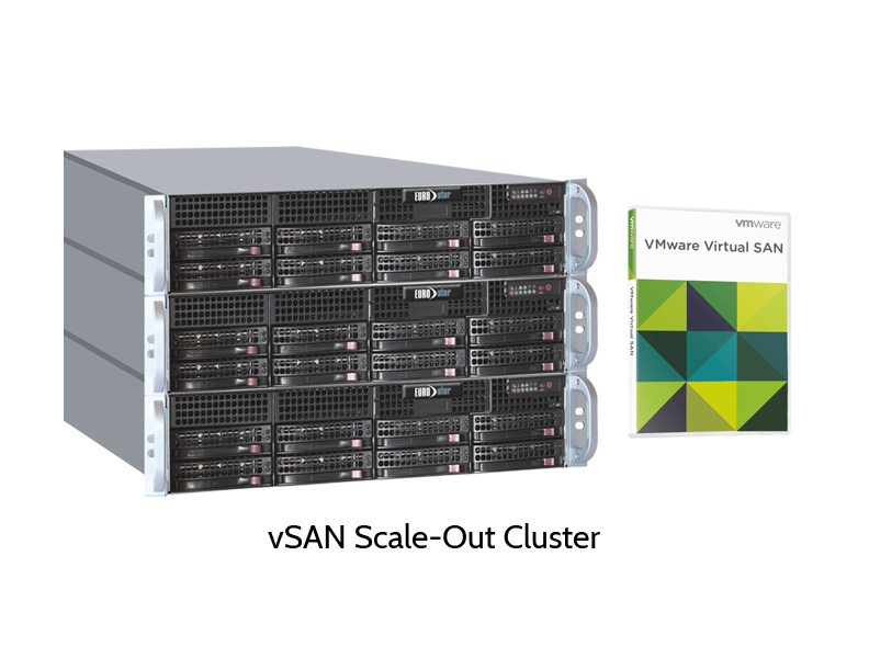 three-node cluster with VMware Virtual SAN